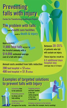Fall prevention solutions | Joint Commission looks for answers
