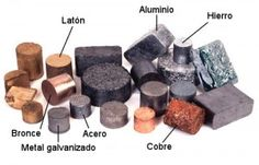 Tema de metales