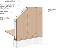 basement ideas pinterest insulating basement walls basement walls