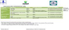 Panamá: Esquema Nacional de Vacunación 5 a 19 años_2013