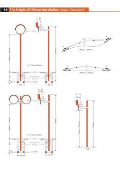 Convex Mirror, Line Chart, Diagram