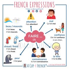 The French verb FAIRE is used in many expressions in French. Learn a few of these expressions with this infographic. French Verbs, French Grammar, French Phrases, French Language Lessons, French Language Learning, Spanish Lessons, Spanish Language, German Language, Dual Language