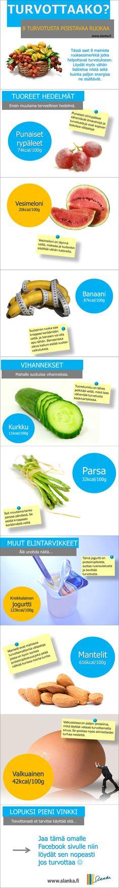 8 turvotusta helpottavaa ruoakaa  http://www.slanka.fi/2012/08/8-turvotusta-poistavaa-ruokaa/