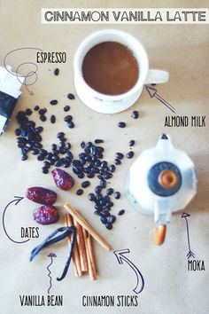 3 Ways to shake up your coffee in the morning!