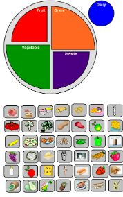 Free SmartBoard lesson for sorting food on the Food Pyramid