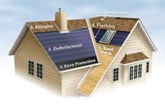 15 Ways roofing Can Improve Your Business.
