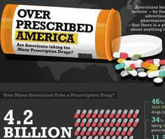 Americans have been led to believe -- by their doctors, by advertisers and by the pharmaceutical industry -- that there is a pill to cure just about anything that ails them.