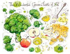 Cartoon Cooking: The Wonderful Green-Shake of Oz. El Maravilloso Batido de Oz.
