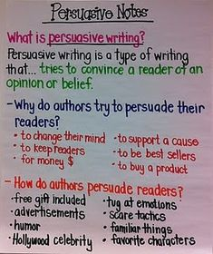 Persuasive/Opinion Writing Chart~ Use these ideas to create one for your own classroom.