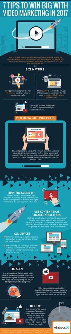 How to Win Big with Video Marketing [Infographic] - @b2community