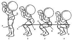 #Squat. #olympic lift.