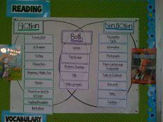 venn diagram of fiction and non-fiction second grade