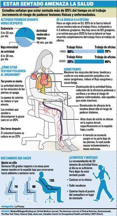 Los males del sedentarismo y de las muchas horas sentado.