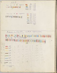 Iannis Xenakis notebooks