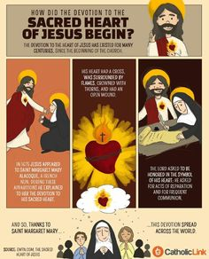 +How did the devotion to The Sacred Heart of Jesus+