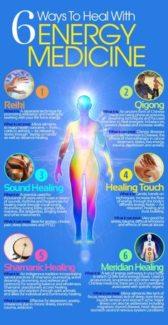 Have you wondered what the different types of energy medicine are? This infographic shares six types.