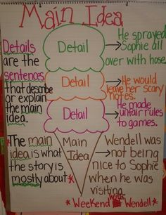 Main Idea and Details Anchor Chart First Grade {image only}