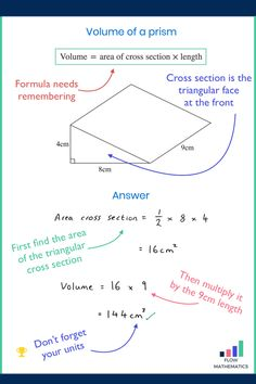 Volume of a prism summary. Add to your board to help revise it. Includes: Formula which must be remembered. Worked example showing all the steps. Gcse Science, Physics And Mathematics, Math Work, Fun Math, Gcse Maths Revision, Math Notes, Math Formulas, Math Help, Math Notebooks