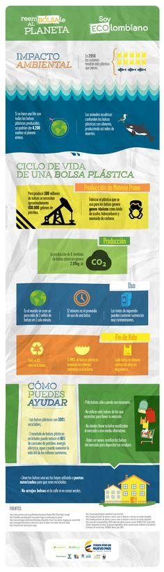 La nueva campaña #ReembólsaleAlPlaneta comparte una infografía muy interesante sobre el impacto de las bolsas plásticas y el uso responsable que se puede hacer de ellas, además de hacer una convocatoria para su reciclaje.