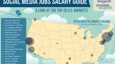 Social Media Week is upon us, so we thought it would be appropriate to delve into the social media industry and see how its salaries stack up.