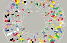 Image result for design inspiration, decisions