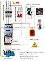 Esquemas eléctricos: Diagrama esquematico para conexión trifasico para ...