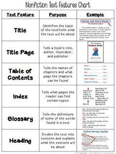 1000 Ideas About Text Features On Pinterest Nonfiction