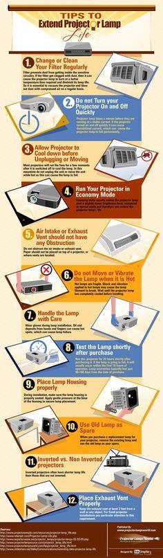 Cómo alargar la vida de la lámpara del proyector