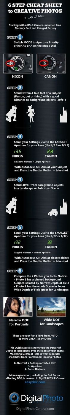 Download your free cheat sheet to help you get off AUTO and start getting more creative photos with your Digital Camera. IT shows you how you can control Depth of Field. It shows the best Aperture for Portraits and the best Aperture for Landscape photos. It also looks at another key factor in controlling Depth of Field: Focusing Distance. by bertha