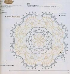 Top crochet blu diagram crochet magliette interessanti pinterest patterns and motifs crocheted motif no 767 ccuart Gallery
