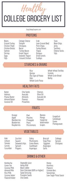 Food is amazing And if you\u0027re starting out in college, you will - example grocery list