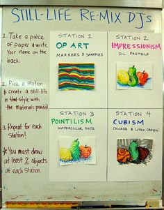 Ideas For Art History Lessons Elementary Deep Space Middle School Art Projects, High School Art, 7 Arts, Art History Lessons, 8th Grade Art, Ecole Art, Art Curriculum, Art Lessons Elementary, Drawing Lessons