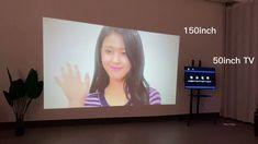 Led Projector, Mini