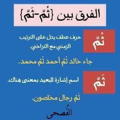 English Vocabulary List, Learn Arabic Online, Learn Arabic Alphabet, Arabic Poetry, Arabic Lessons, Islamic Phrases, Beautiful Arabic Words, Arabic Language, Learning Arabic