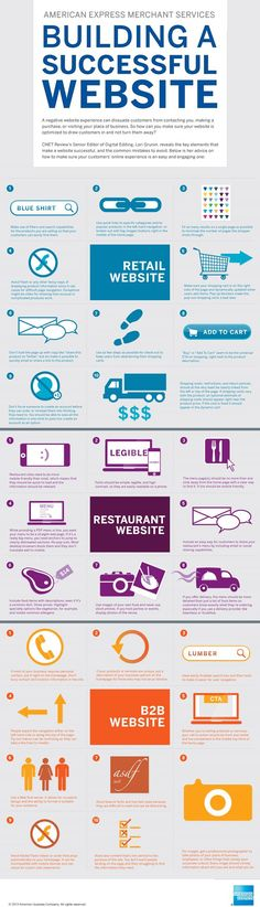 26 Tips for a More Successful Business Website    web design inspiration   digital media arts college   http://www.dmac.edu   561.391.1148