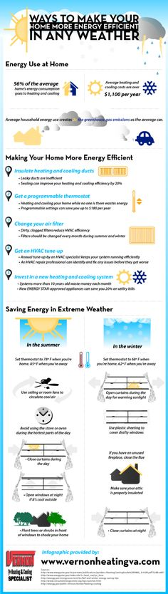Basic tips to save energy at home