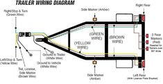 7 pin trailer plug light wiring diagram color code trailer rh pinterest com