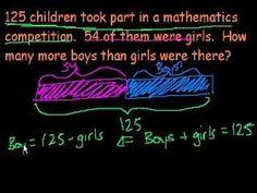 khan academy singapore math