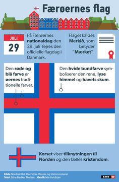 I dag er det Færøernes flagdag - eller er det? | Nyheder | DR