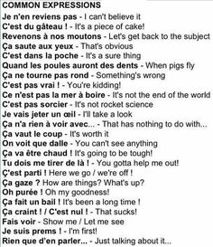 Get french expressions HD Wallpaper [] asugio-wall. French Language Lessons, French Language Learning, French Lessons, Spanish Lessons, Spanish Language, German Language, How To Speak French, Learn French, Learn English