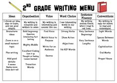 Second grade writing menu for Writer's Workshop and 6 +1 Traits