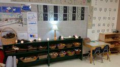 The Daily Cupcake....a Kindergarten Blog: My Reggio Inspired ...