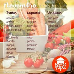 Novembro! Acerola, Food Hacks, Cantaloupe, Food And Drink, Cooking, Fitness, Instagram Posts, Recipes, Healthy Food List
