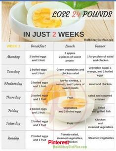 The Food Buster. Nutrition Tips For Success! Understanding nutrition and creating a healthier lifestyle is easy to do once you understand the basic concepts. A number of useful tips are offered below Loose Weight Meal Plan, Weight Loss Meals, Diet Plans To Lose Weight, Easy Diet Plan, Healthy Diet Plans, How To Lose Weight In A Week, Quick Weight Loss Diet, Dash Diet Meal Plan, Weight Loss Food Plan