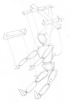 An illustration showing how to string up an eleven string marionette for realistic motion. Paper Dolls, Art Dolls, Puppetry Theatre, Wooden Puppet, Marionette Puppet, Toy Theatre, Puppet Making, Paperclay, Arts Ed