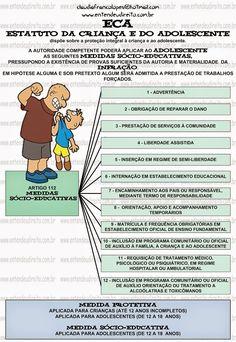 O Estatuto da Criança e do Adolescente é conhecido pela sociedade brasileira por ECA (as primeiras letras das palavras ... Back To School, High School, Mental Map, Jean Piaget, Leis, Baby Models, Study Notes, Student Life, Social Work