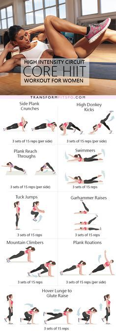 Repin and share this killer HIIT circuit! It will destroy your abs and build them back again, but beautiful! Read the article for all of the information!