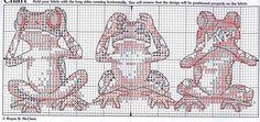 Just Cross Stitch Patterns | Frog See No/Hear No/Speak No Evil.