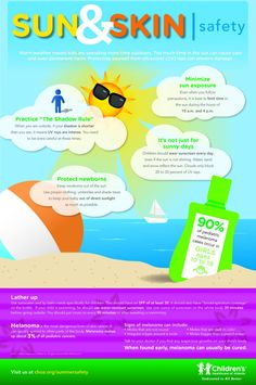 Now that the warm weather is in full force, kids are eager to enjoy outdoor activities. Unfortunately, excessive exposure to the sun can cause suffering and even permanent damage if the proper precautions are not taken. #ChildrensATL #Infographic