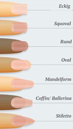 Nägel formen - 7 unterschiedliche Nagelformen im �berblick